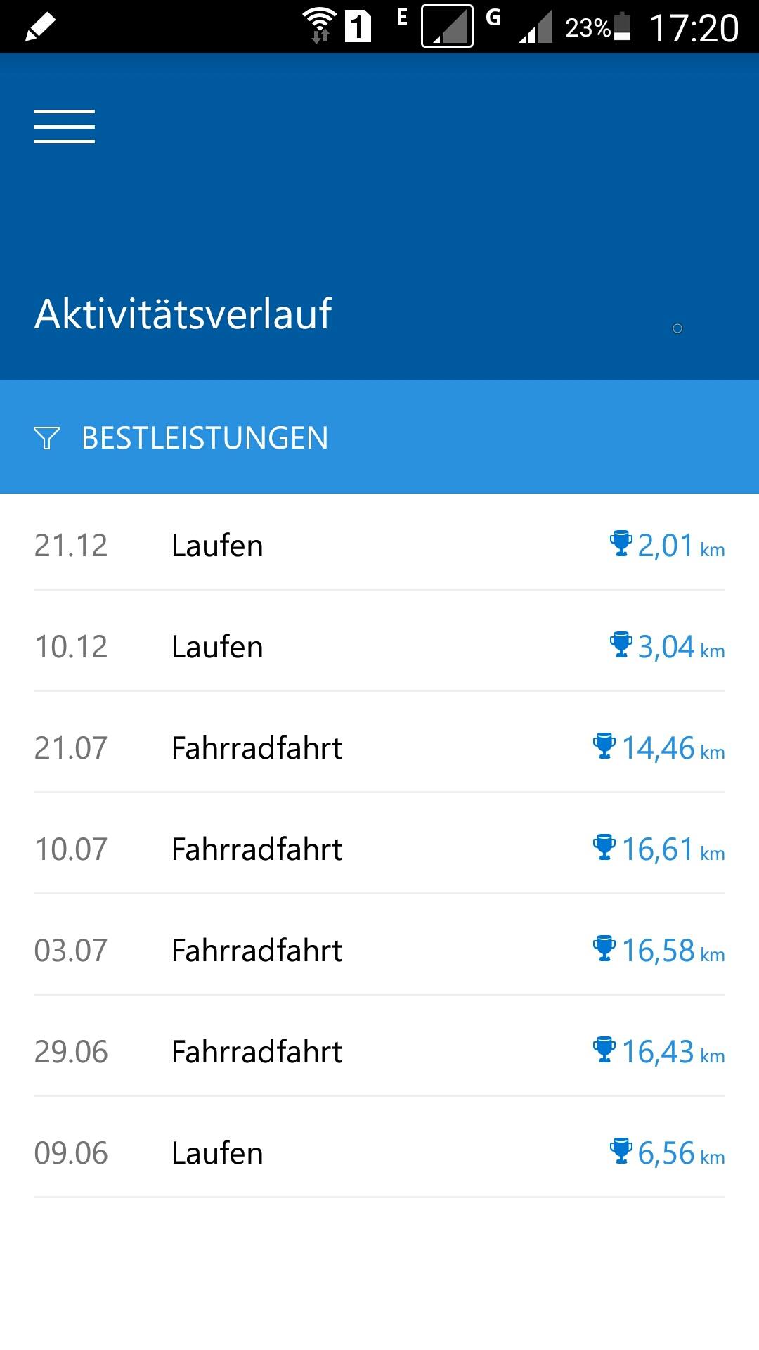 Screenshot-Bestleistungen